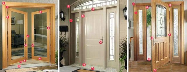 fiberglass-door-explained